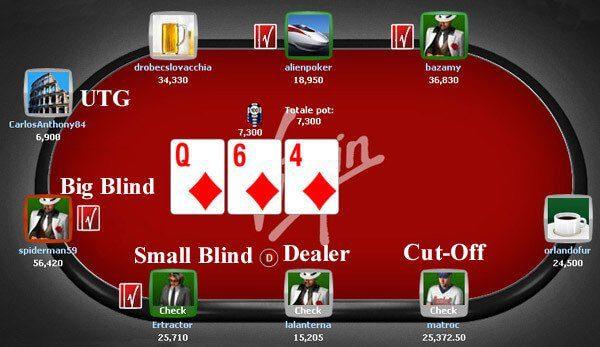 poker texano le posizioni