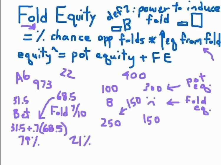 la strategia old equity e i tells